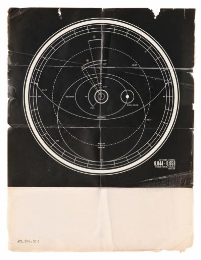 Mapa orbitalna